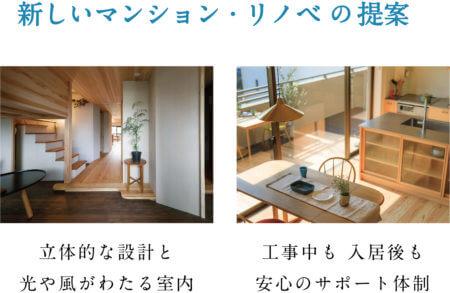 新しいマンション・リノベの提案